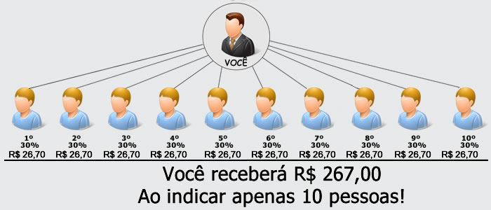 Afiliados-Portal-de-Cursos-Rapidos